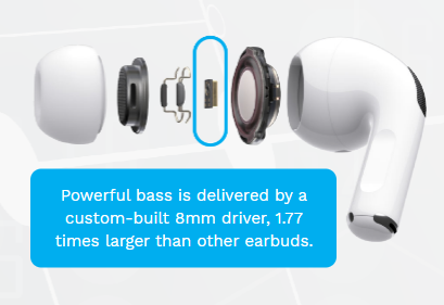 Pulsar Buds - 3D Stereo Headphones With Deep Bass, Built-In Mics, Tap Controls, Auto-Pairing, IPX4 Waterproof